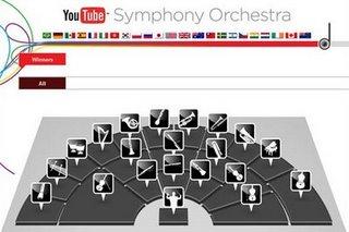 20090417195803-youtubeorquesta.jpg