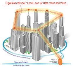 20090419152838-wifiber.jpg